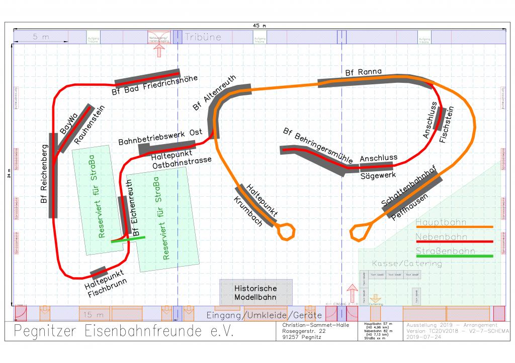 Preview unseres Arrangements zur 9. Modellbahn-Ausstellung